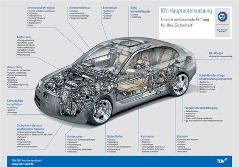Auto Karosserieteile by Hauptuntersuchung Vorab Informieren T 220 V S 220 D Gruppe
