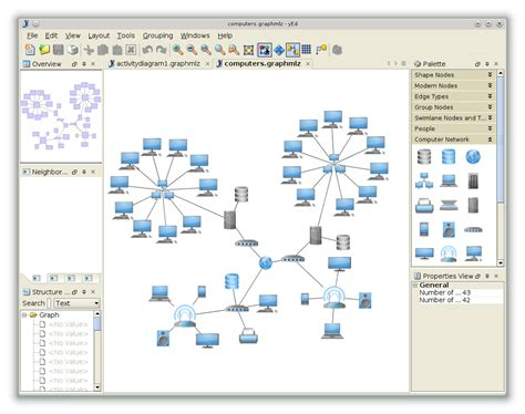Visio Network Diagrams Printable Diagram Visio Network Templates