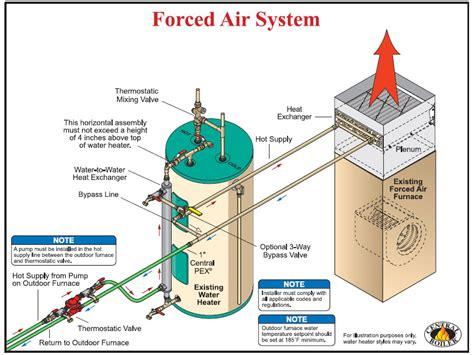york d2cg072n07925 ac wiring diagram d originalpart co