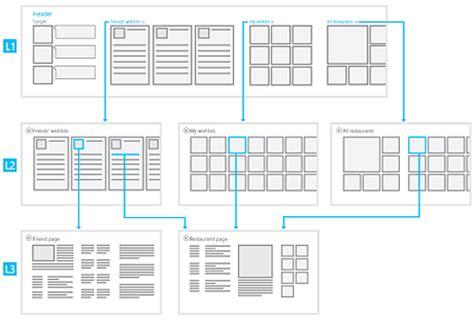 xaml design pattern hub controls uwp app developer microsoft docs