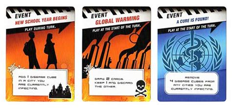 Pandemic Event Cards Template by Pandemic Contagion