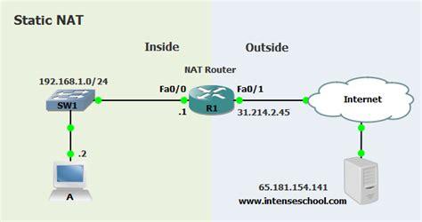 nat ccna tutorial gns3 labs for ccna basic nat network address translation