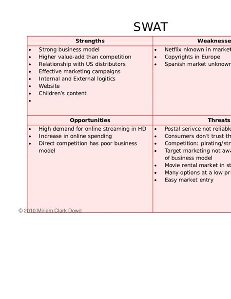 sle of weaknesses netflix business plan with swot for spain