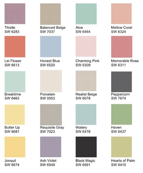 miscellaneous sherwin williams color schemes choices interior decoration and home design