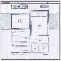 mobile layout design exles wireframing for corporate intranet good exle of a