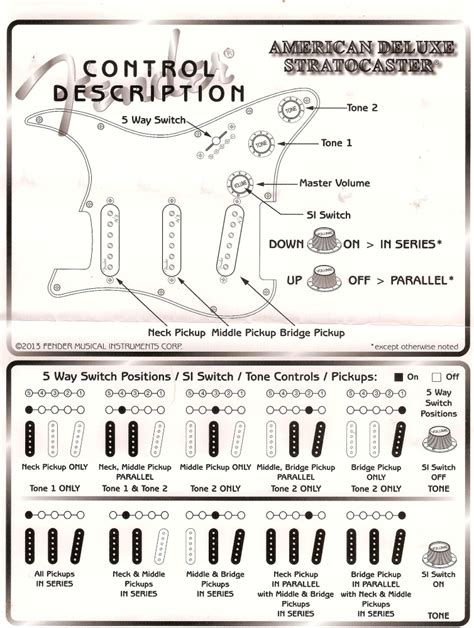 wiring diagram for fender stratocaster 5 way switch choice