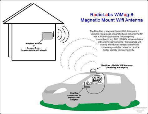 wifi wiring diagram wi fi antenna wiring diagram wi get free image about wiring diagram
