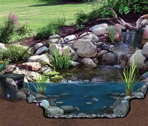 Water Gardening by Water Garden Smartrain