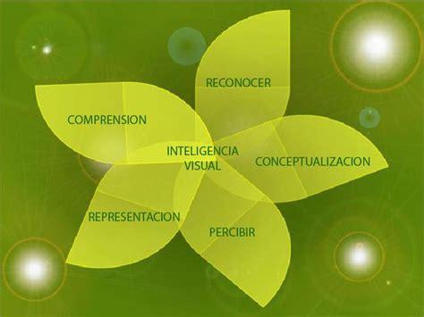 imagenes visuales castellano ejemplos inteligencia visual espacial robertohdz s weblog