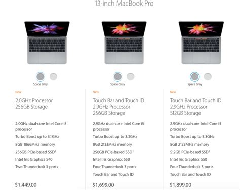 Promo Big Promo 17 Apple Macbook Pro Laptop I7 2 66ghz 1tb Ssd Hybrid how to get a discount on the new macbook pro cult of mac
