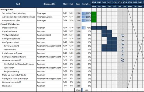 An Excel Project Planning Spreadsheet Mlynn Org Project Plan Template Excel Free