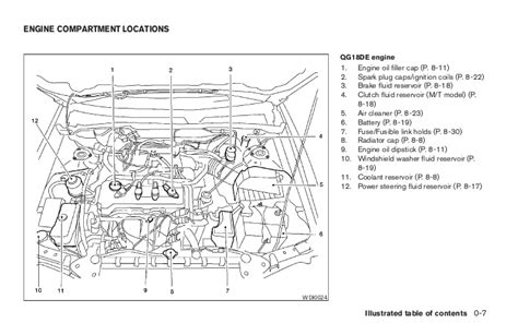 nissan sentra 1 6 engine diagram nissan quest 3 3 engine diagram wiring diagram odicis