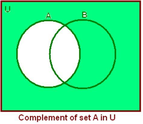 complement venn diagram venn diagrams and set operations math tutorvista