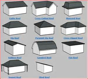 home design roof styles best 25 roof styles ideas on pinterest roof truss