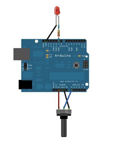 github arduino tutorial arduino analoginoutserial