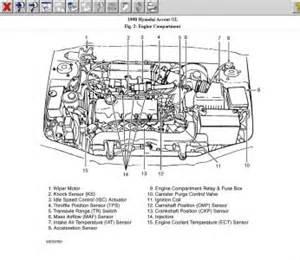 hyundai accent engine diagram knock sensor hyundai free