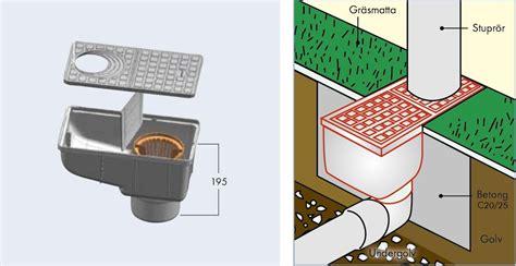 Pelletheizung Größe Berechnen by Dagvattensilar