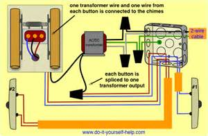 wiring diagrams two outlets in one box do it yourself