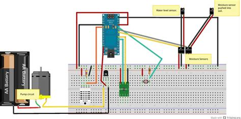 projects on arduino based automatic plant watering system pdf automatic plant watering system garden arduino