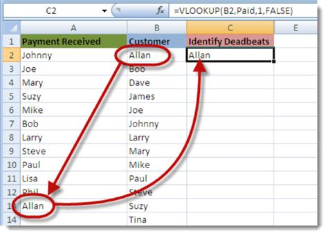 easy vlookup tutorial video how to use vlookup in microsoft excel free pdf guide