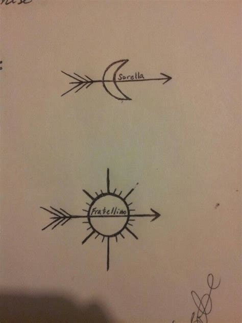 little brother tattoos this are the tattoos my and i are getting the sun