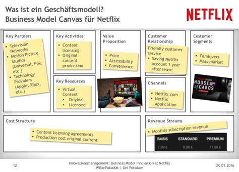 Design Thinking Netflix | business model innovation netflix
