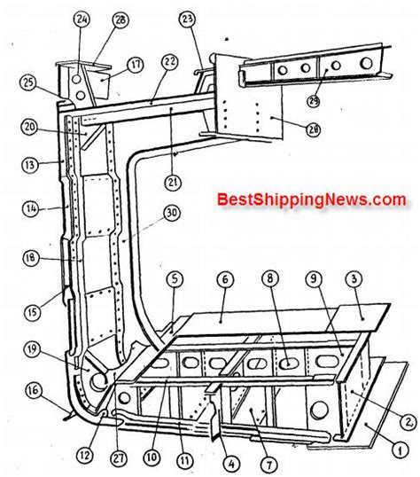 how to draw a boat using the figure eight ship lines drawing at getdrawings free for personal