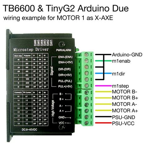 how to connect a stepper motor how to connect arduino due tinyg2 g2core with tb6600