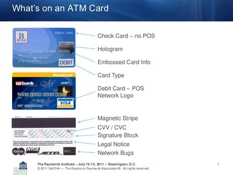 cvc on bank card tpi and at ms the future chip wickenden 10 jul2011