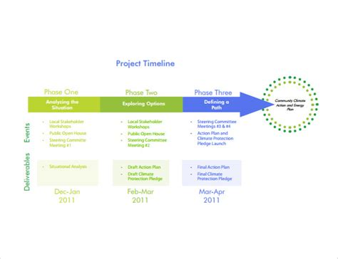 15 Sle Project Timeline Templates To Download Sle Templates Project Plan Timeline Powerpoint Template