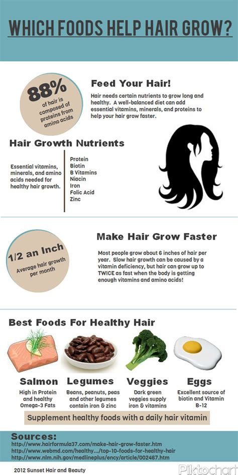 healthy hair tips which foods help hair grow