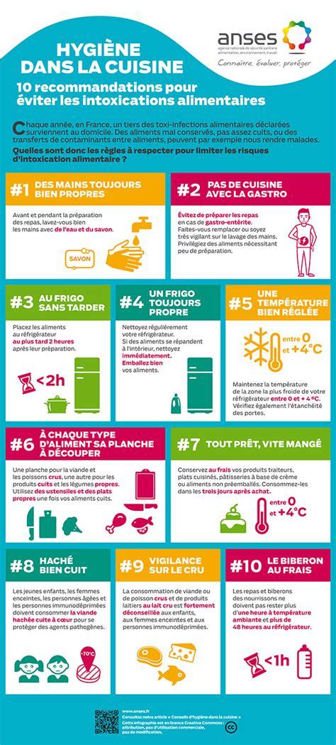hygiene cuisine 10 recommandations pour 233 viter les intoxications