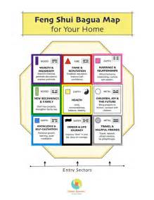 Best Single Handle Kitchen Faucet small master bedroom layout feng shui bagua map printable