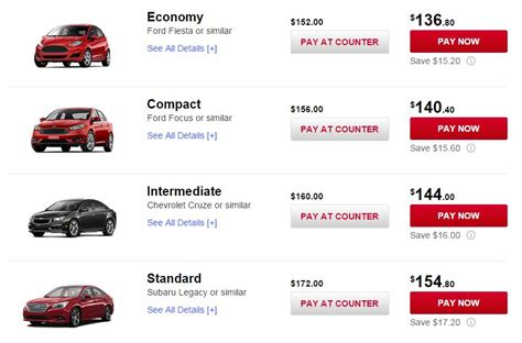 compact cars vs economy why you re foolish to rent a quot standard quot car points with