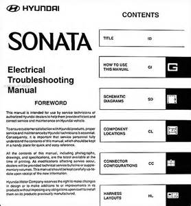 6 best images of 2005 hyundai sonata fuse box diagram hyundai sonata fuse box diagram 2002
