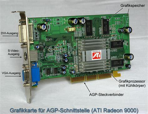 Beschriftung English by Datei Radeon 9000 Grafikkarte Beschriftet Jpg Wikipedia