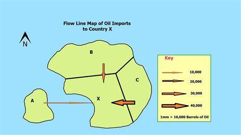 how to draw flow lines how to make a flowline map