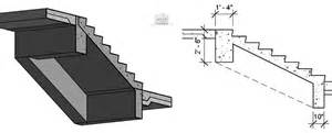 Stair Structure by Stair Structure Using Model In Place Landarchbim