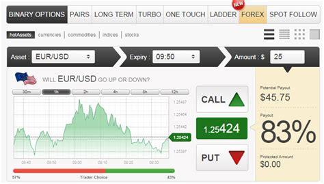 pattern day trader account restriction etrade binary options practice trading platform abogada jerez