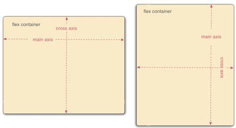 react native flexbox tutorial understanding react native flexbox layout the react