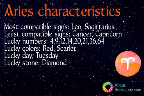 image gallery in love aries personality