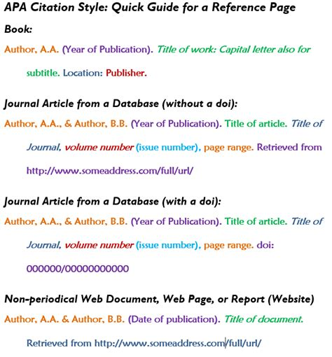format apa citation page apa citation style guide libguides at armstrong