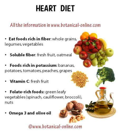 cardiac and diabetic diet liss cardio workout