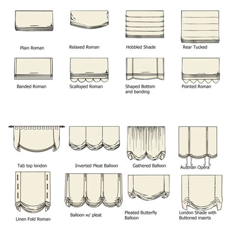 different names for the bathroom diy faux relaxed roman shade withheart