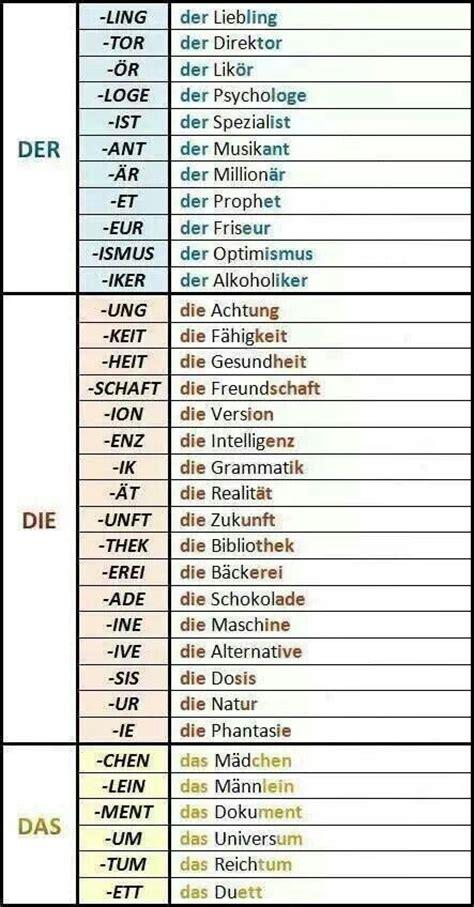 Der Die Das Büro by Articles And Oder On