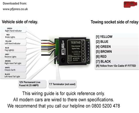 bosal towbar wiring diagram fuse box and wiring diagram