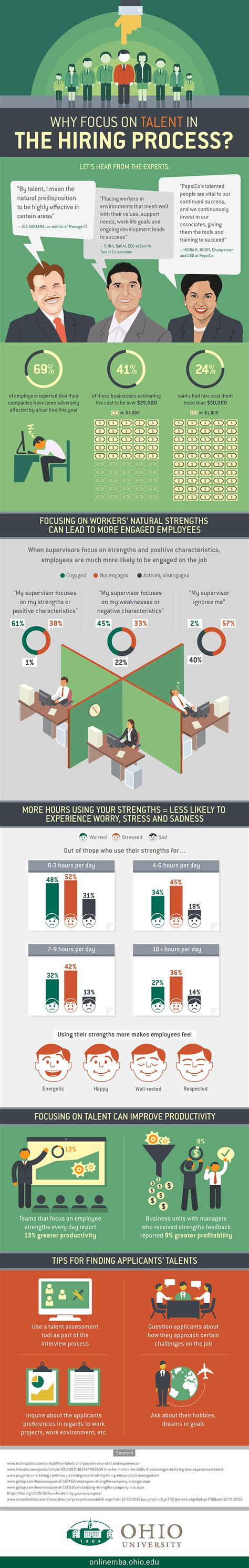 Which Mba Focus Is Right For Me by Focusing On Talent In The Hiring Process Infographic