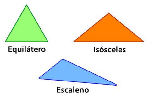 figuras geometricas y sus caracteristicas figuras de triangulos car interior design