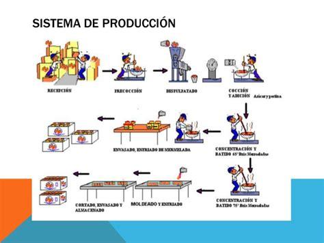 que es layout produccion que es layout en el sistema de produccion sistema de