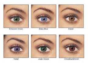 different types of eye colors charts charts diagrams graphs